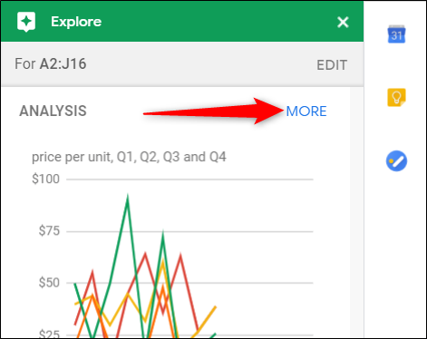 """Click """"More"""" to see more premade charts."""