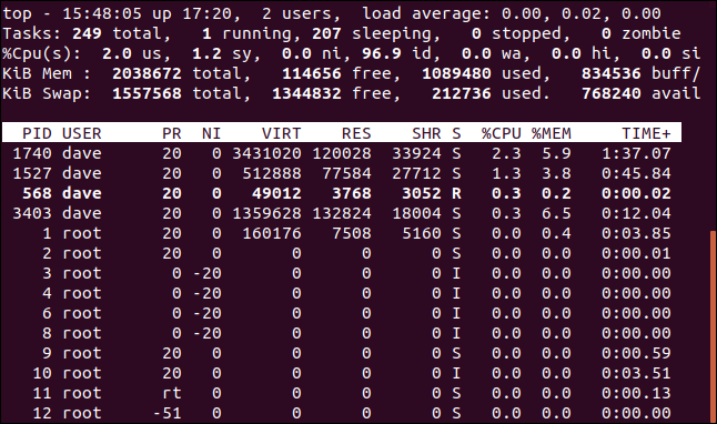 the top command running in a terminal window
