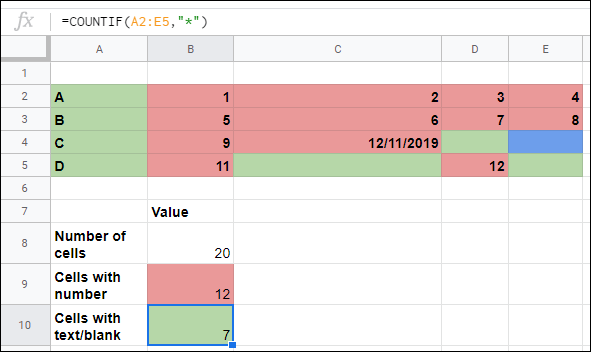 The COUNTIF function, counting the number of cells with text/empty text strings in Google Sheets