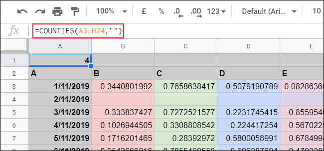 The COUNTIFS function used in a Google Sheets spreadsheet