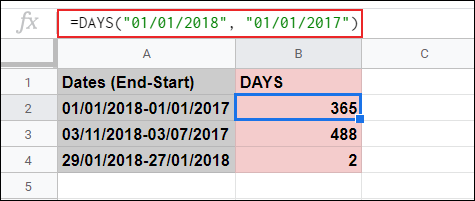 The DAYS function used to calculate the days between two dates in Google Sheets