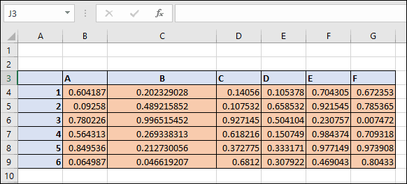 A table column in Microsoft Excel with indented cell borders