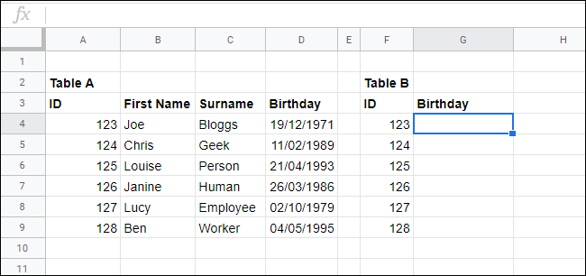 A Google Sheets spreadsheet showing two tables of employee information.