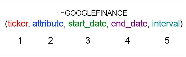 Google Finance Formula