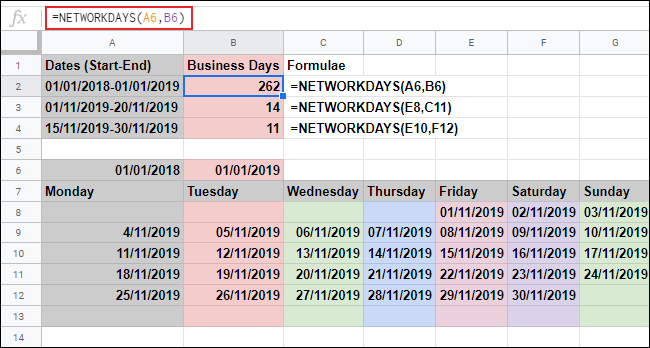 The NETWORKDAYS function in Google Sheets, calculating the business days between two dates and ignoring Saturday and Sunday, using the dates from two cell references