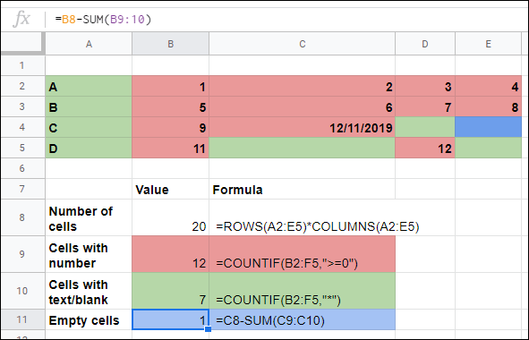 The final calculation of empty cells in Google Sheets, using SUM