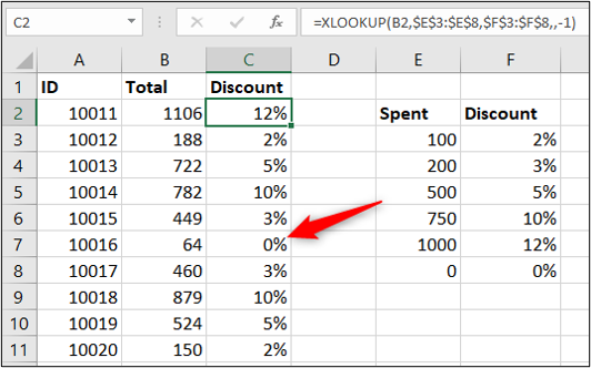 Error fixed by expanding lookup table