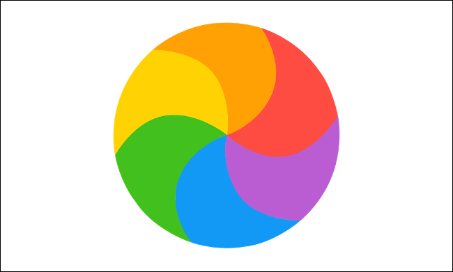 The Spinning Pinwheel of Death.