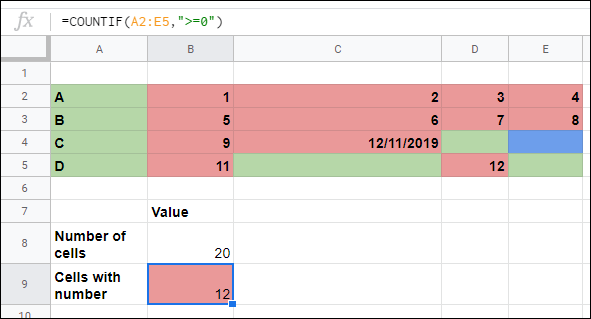 The COUNTIF function in Google Sheets, being used to count the number of cells with a number value
