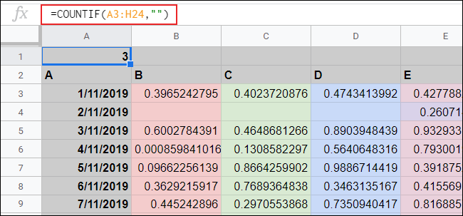 The COUNTIF function used to calculate blank cells in Google Sheets