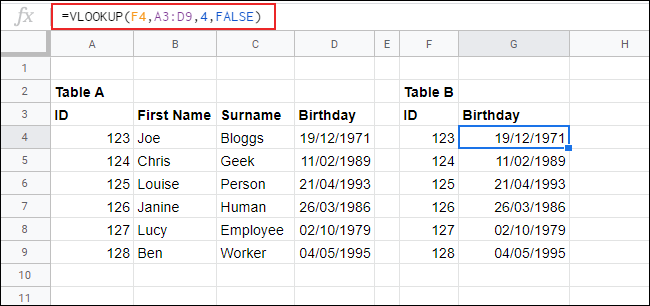 The VLOOKUP function in Google Sheets, used to match data from table A to table B.