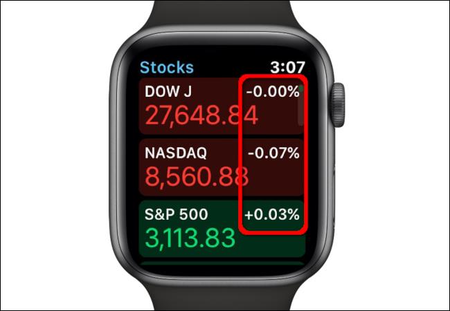 Apple Watch Stocks Percentage Data