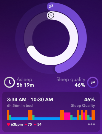 The circle and bar graphs on the main screen in the Pillow Automatic Sleep Tracker app.