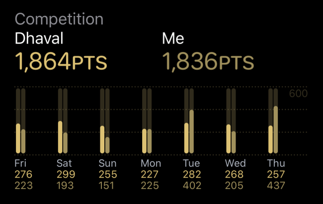See stats of competition in Activity app