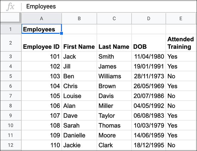 Employee data in a Google Sheets spreadsheet.