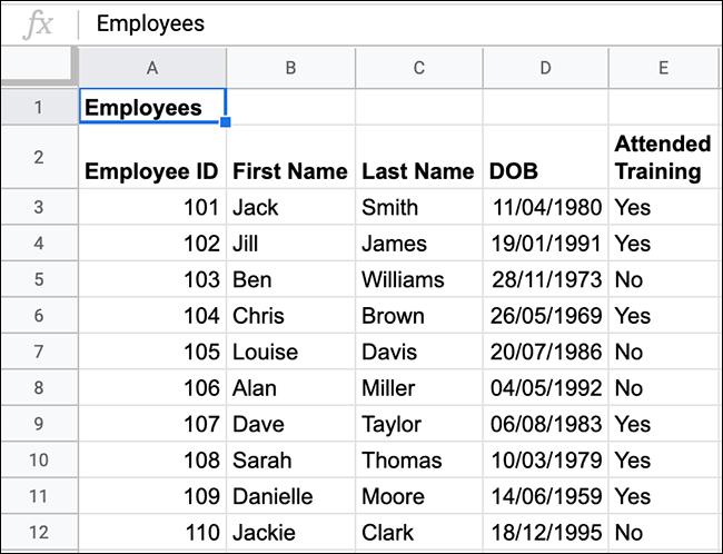 Employee data in a Google Sheets spreadsheet.