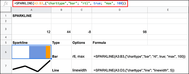 Sparkline charts in Google Sheets, using the SPARKLINE function, with additional formatting options applied
