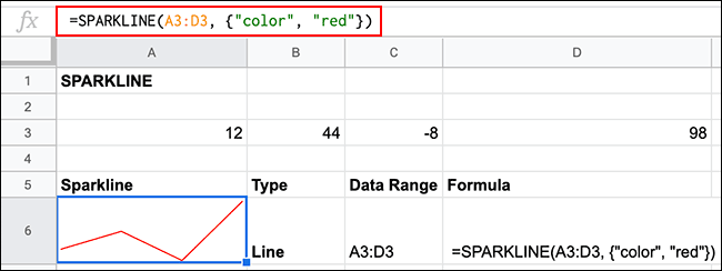 "A Google Sheets SPARKLINE formula with the ""color"" option set to red applied."