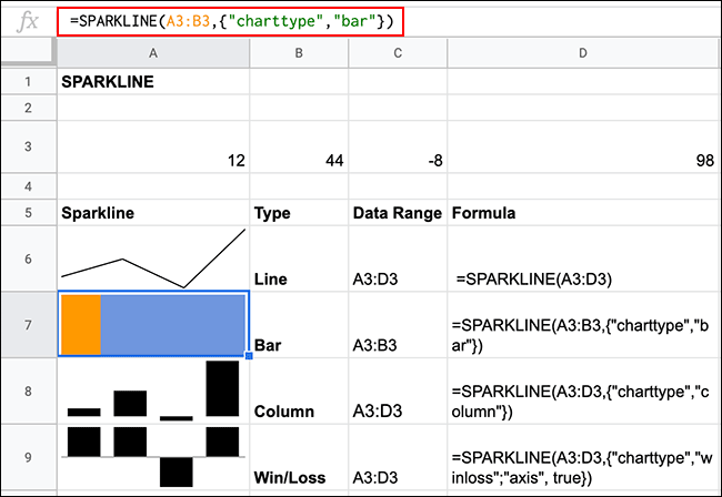Various types of sparkline charts, created using the SPARKLINE function in Google Sheets