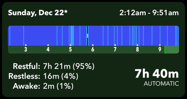 A session card in the Sleep++ app.