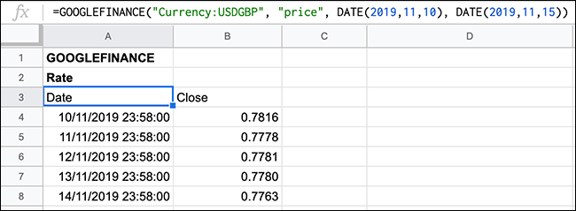 A list of historical exchange rates shown in Google Sheets using the GOOGLEFINANCE function