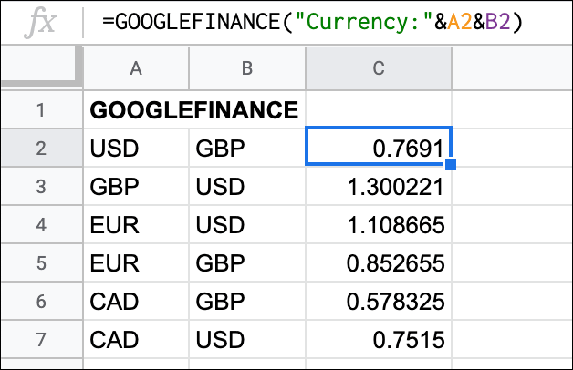The GOOGLEFINANCE function in Google Sheets, showing various exchange rates