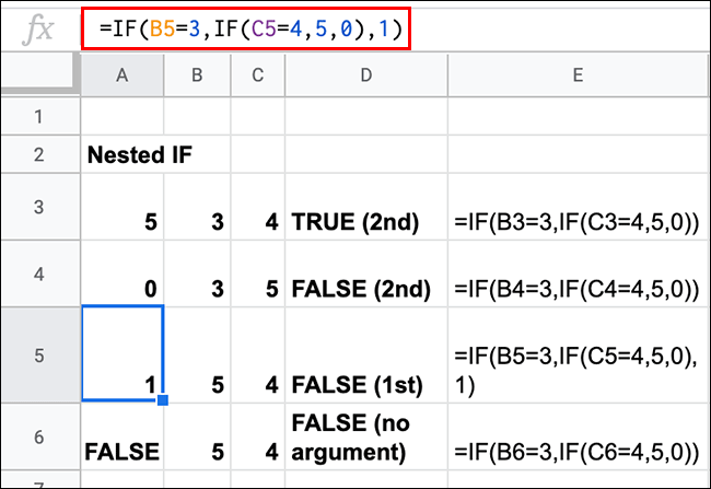 A Google Sheets formula containing nested IF statements with various TRUE and FALSE results