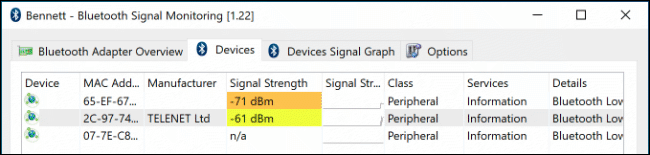 Signal strength for nearby Bluetooth devices in the Bennett Bluetooth Monitor.