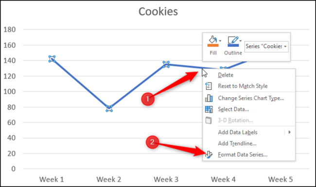 Format the data series of a line graph.