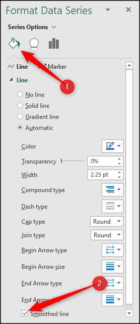 Dar formato a una serie de datos como una línea suavizada