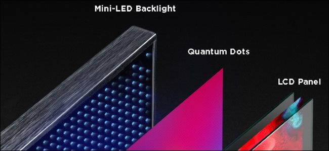 Mini-LED backlight illustration from TCL.