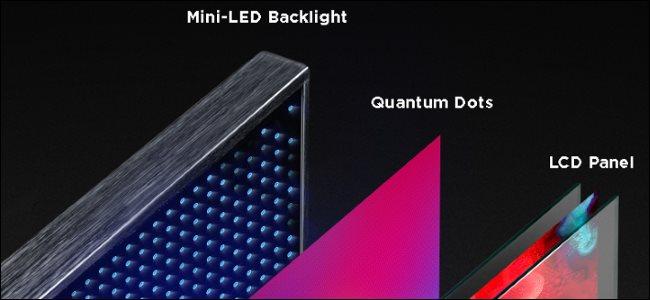 Mini-LED backlight illustration from TCL.