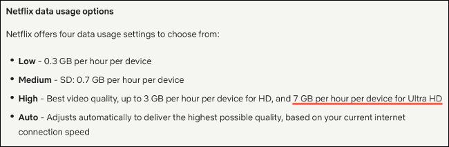 """""""Netflix Data Usage Options."""""""