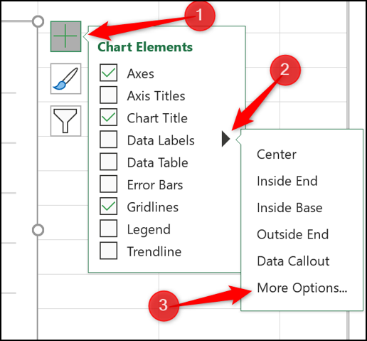 Add data labels to a chart