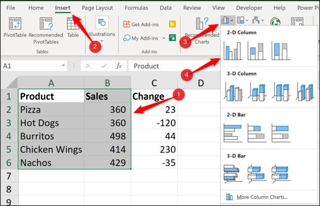 Insert Column Chart in Excel