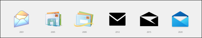 Windows mail icons over time.