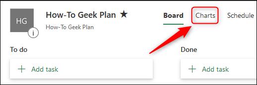 The Charts option.