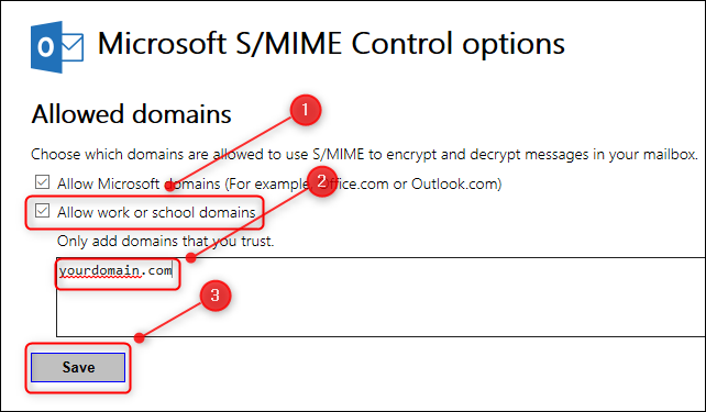 "The ""S/MIME Control options"" panel."