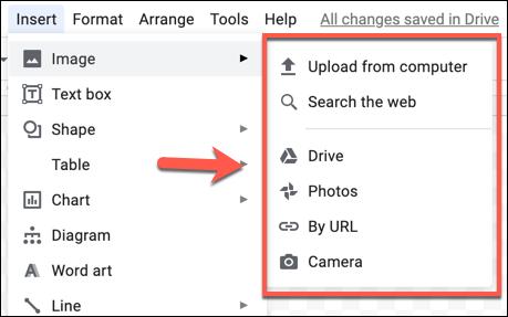 Las opciones Insertar> Imagen en Dibujos de Google