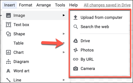 The Insert > Image options in Google Drawings