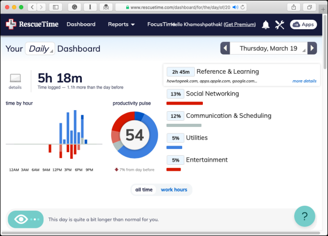 "The ""RescueTime"" dashboard."