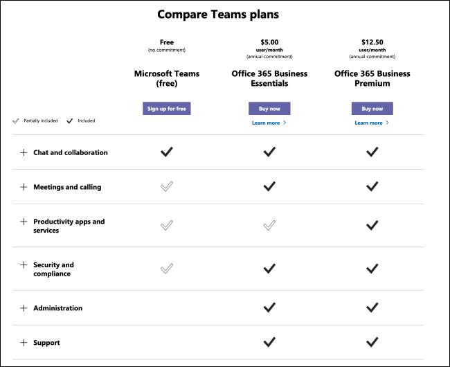 Teams Pricing Plan