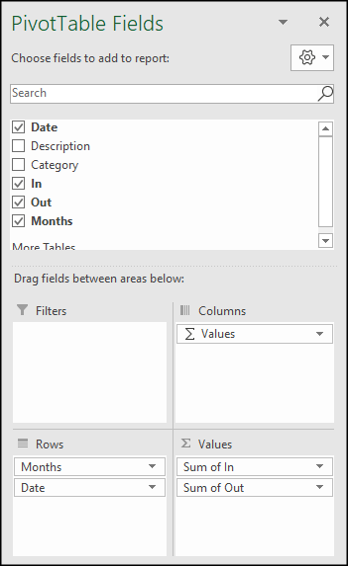 Dragging fields to create a PivotTable