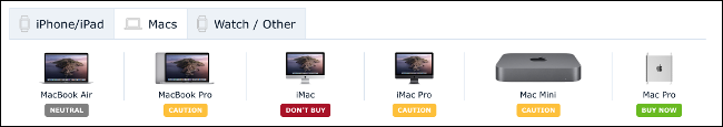 An overview of Apple products from the MacRumors Buyer's Guide.