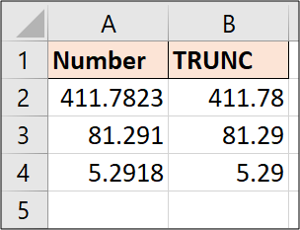 TRUNC function to two decimal places