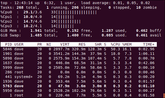 top with ASCII graphs showing the CPU workload, in a terminal window.