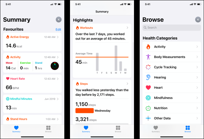 How To Customize The Summary Tab In The Iphone S Health App