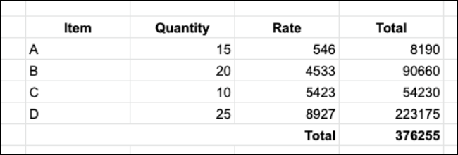 Inventory table without formatting