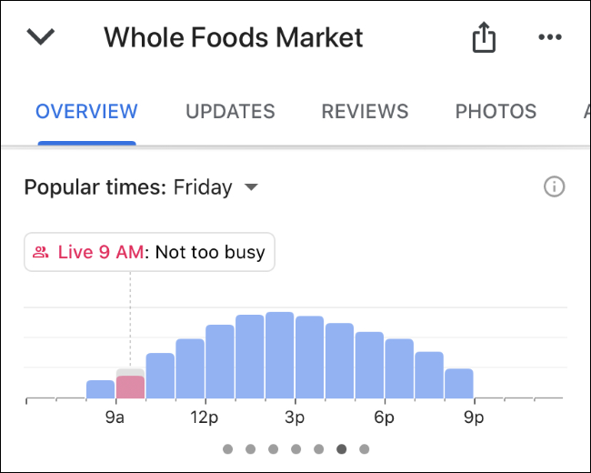 Google Maps showing how busy a store is right now in the mobile app.