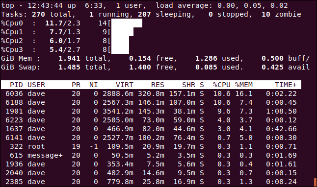 top with ASCII block graphs showing the CPU workload, in a terminal window.